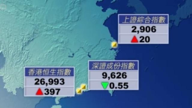 港股攀升1.5% 沪日股偏强深台股偏软