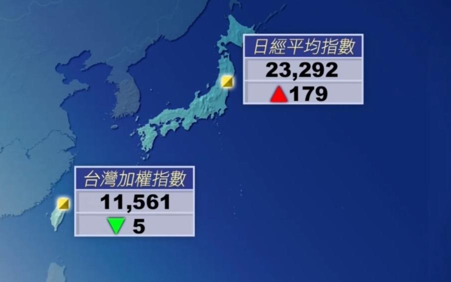 港股攀升1.5% 日本股市迎来两周以来最大单日涨幅
