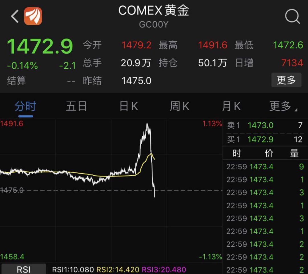 """特朗普""""官宣""""大消息,人民币飙涨美股再创新高"""