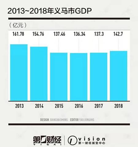 义马2020年GDP_2020年GDP30强城市落定 凭什么是它们