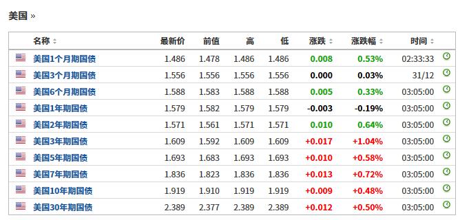 """特朗普新年""""有礼"""",1月15日将现重磅!(组图)"""