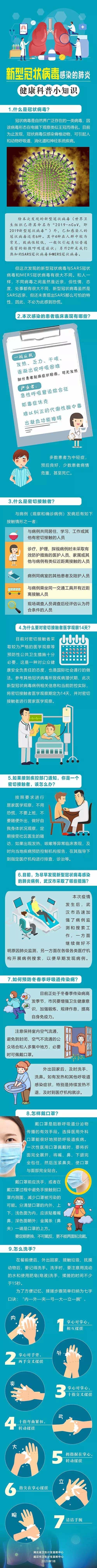 新型冠状病毒科普:该注意些什么?