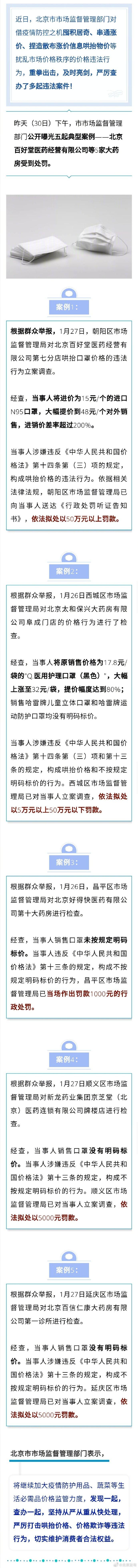 15元的口罩賣48元 北京五家藥店被罰