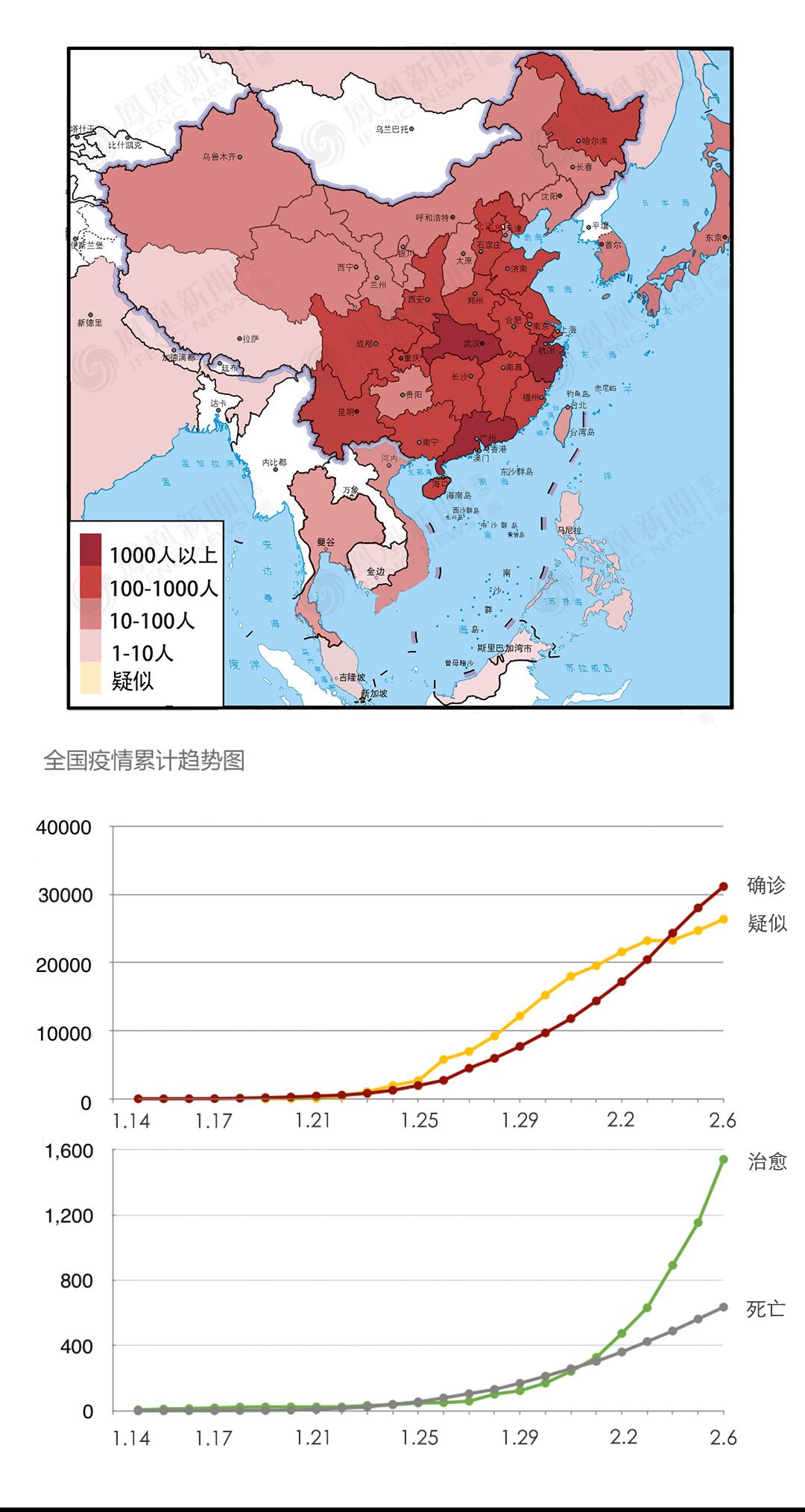 2019-2020全国新型冠状病毒肺炎疫情