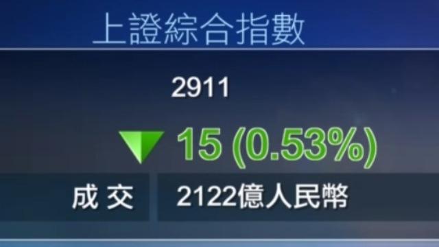 财经|亚太股市涨跌互见 A股港股走弱