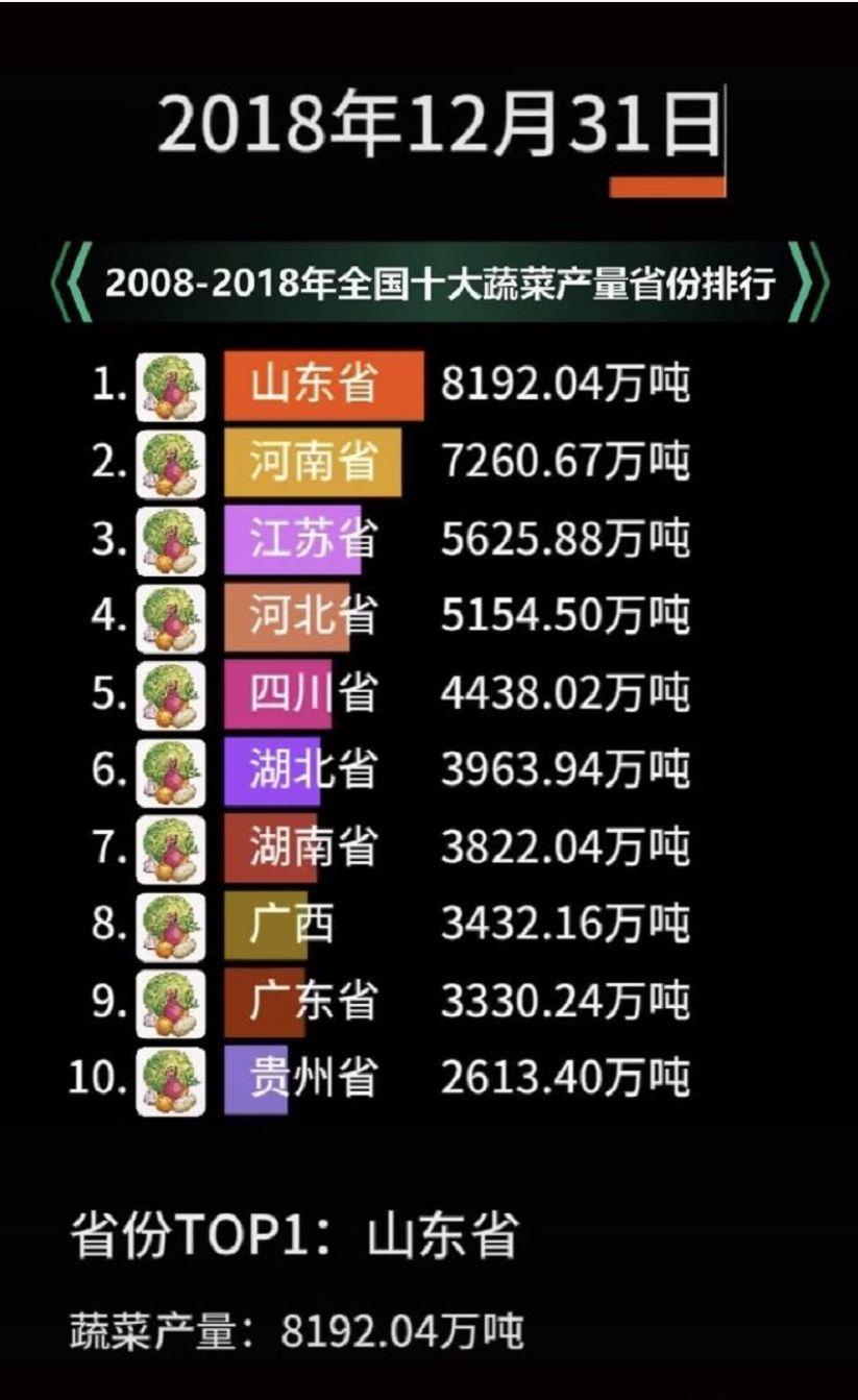 海信gdp_海信 570万玩家,大屏游戏崛起
