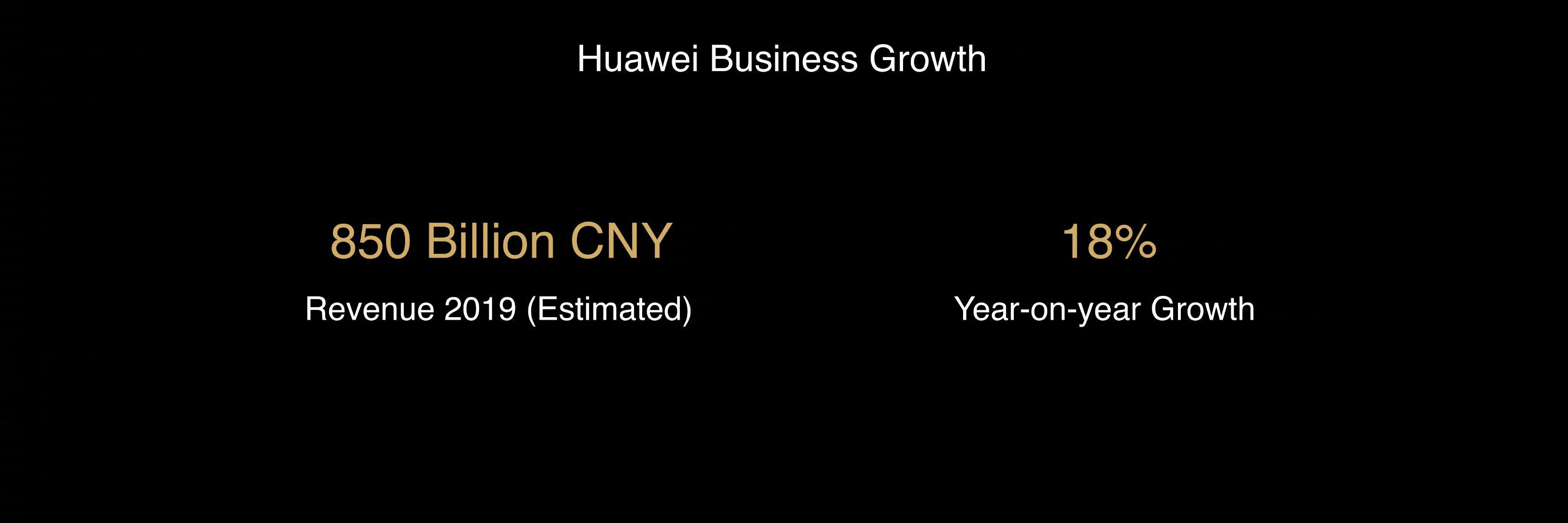 华为2019年收入8500亿元 5G手机出货量超过1000万台插图