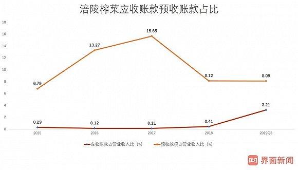 """涪陵人口_重庆涪陵:开展贫困人口""""两癌""""免费诊疗活动"""