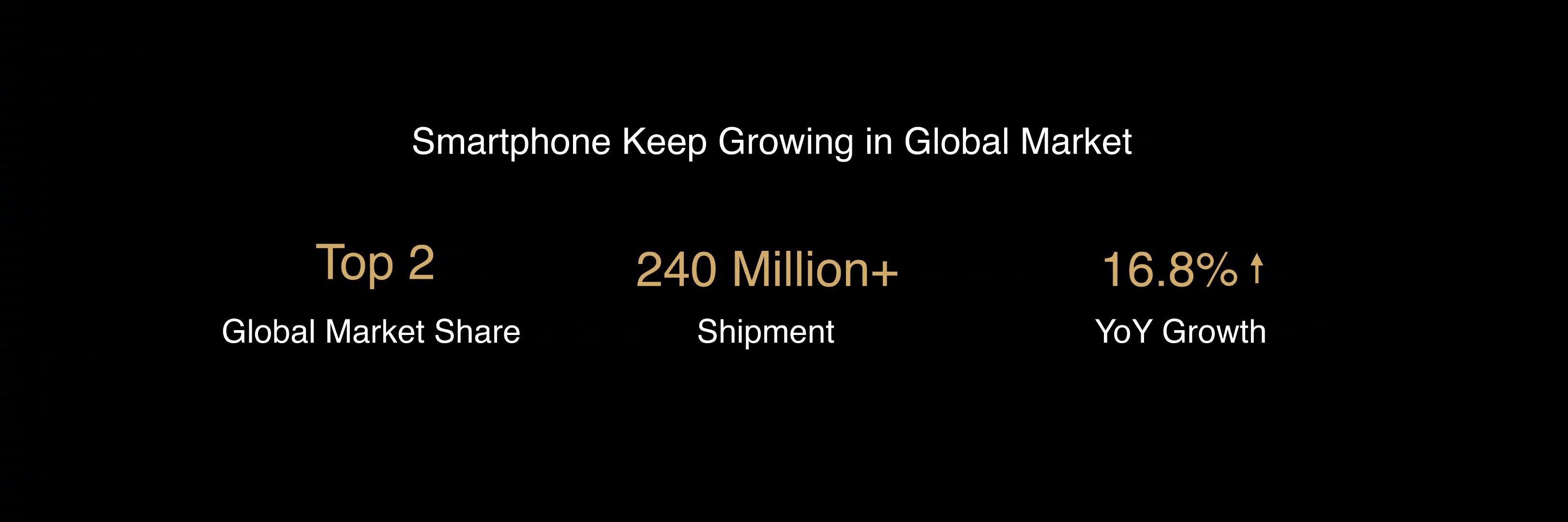 华为2019年收入8500亿元 5G手机出货量超过1000万台插图(1)