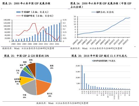 日本经济总量第二时间表_日本经济