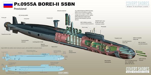俄军今年将装备4艘核潜艇1艘常规潜艇 总数约80艘