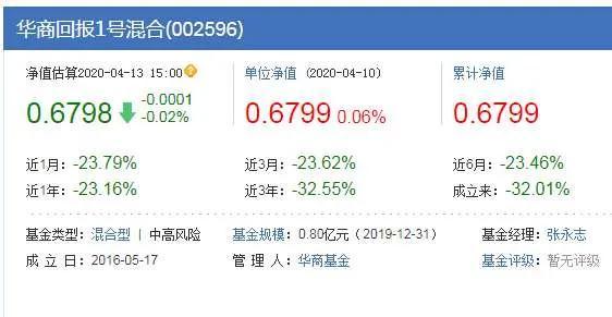 一天暴跌24%,这只基金发生了什么?债基突然集体分红,年内累计撒钱300亿插图(1)