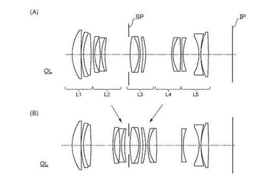 佳能目前申请RF卡口的新镜头专利