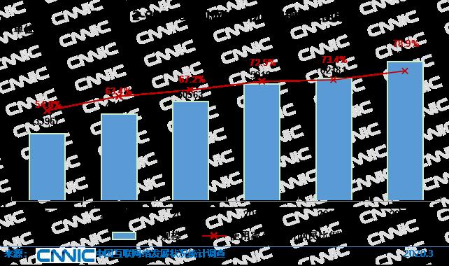 第45次《中国互联网络发展状况统计报告》全文
