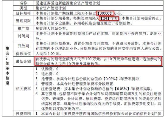「长江现货」爱建证券马甲维权之外连收8张罚单,更遭金融机构5.7亿追债插图(3)