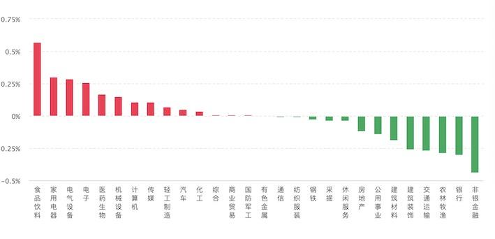 「红塔山经典100」5月外资逆势净流入超200亿,二季度把握这两大主线插图(1)