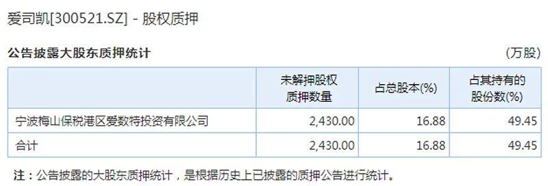 「中德安联人寿保险有限公司」5连板!创业板首单借壳劲爆,按图索骥提供一份名单插图(4)