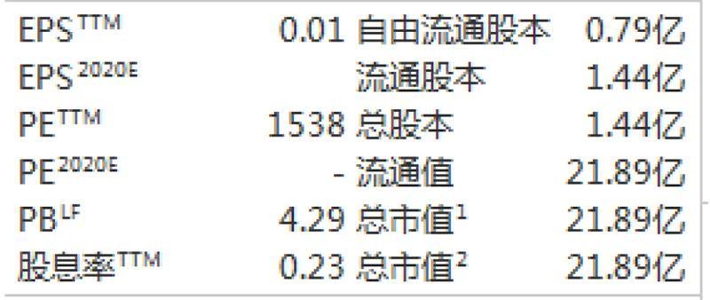 「中德安联人寿保险有限公司」5连板!创业板首单借壳劲爆,按图索骥提供一份名单插图(2)