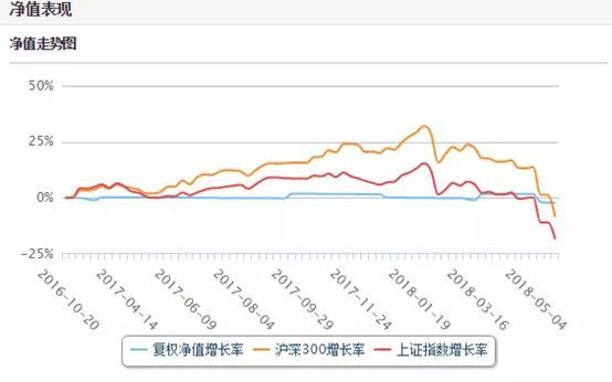 「长江现货」爱建证券马甲维权之外连收8张罚单,更遭金融机构5.7亿追债插图(6)