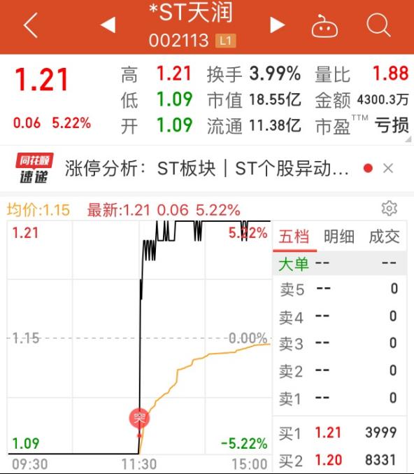 「红股网」地天板!腾讯资源加持,这家A股公司新游戏火了插图(1)
