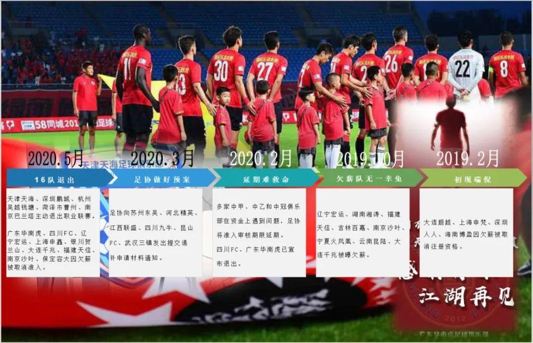 """请让退出中国足球的16队""""死""""得其所!"""