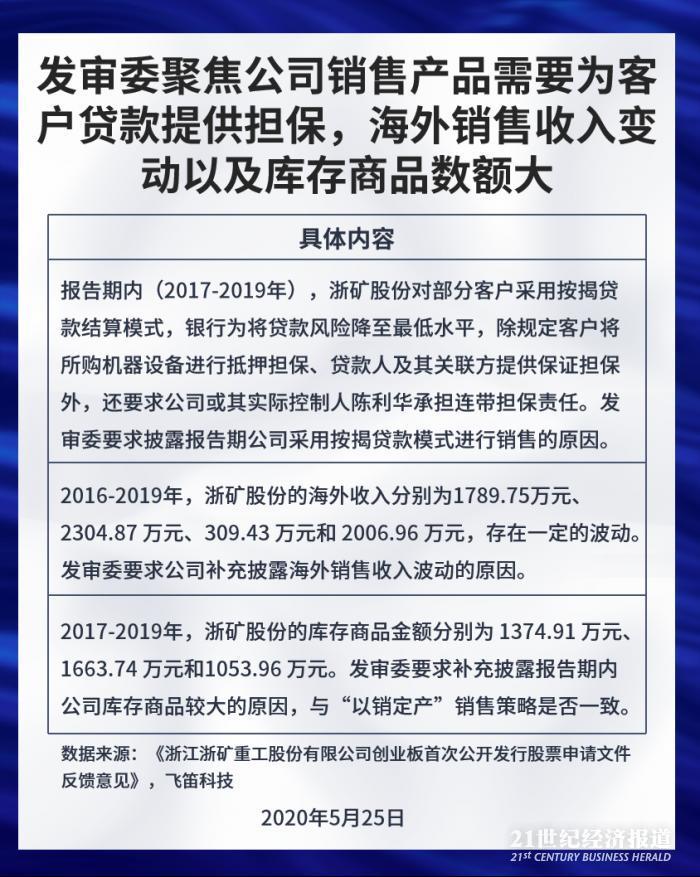 「意华股份」新股排查:浙矿股份市场竞争加剧,客户持续需求前景不明插图(1)