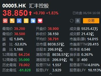 【刷网站权重】_表态支持国安法后,汇丰、渣打股价涨了