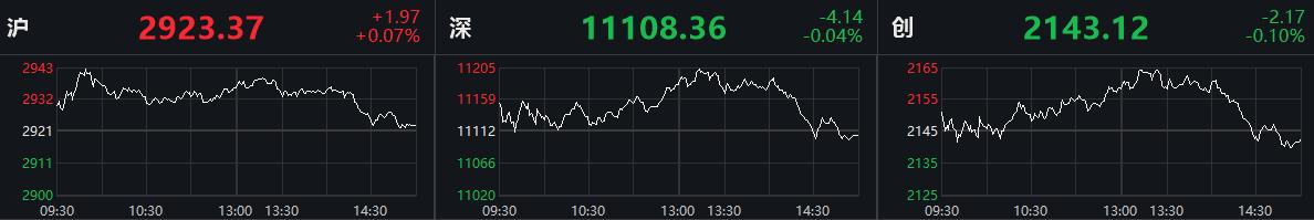 股民晚报:8300亿板块突然狂拉!熊了13年的股票暴涨120%