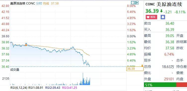 """「长海股份」外围股市将上演""""黑色星期四""""?美股、欧股、原油全在暴跌插图(2)"""