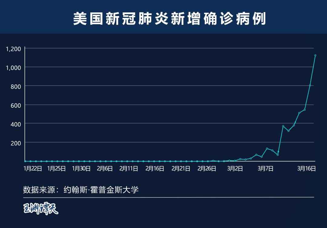 【上海快猫网址学习】_抗疫遇上抗议,美国何以成为混乱之源?
