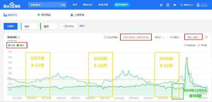 【炮兵社区app系统培训】_哈佛引用百度搜索数据称8月新冠就在武汉传播 百度回应