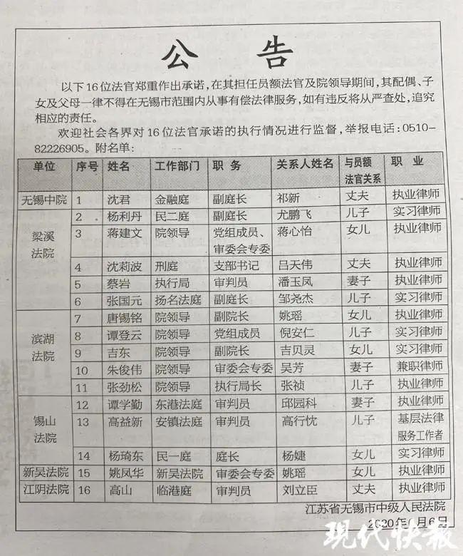 【北京快猫网址服务】_江苏一法院公布16名法官亲属名单!网友吵翻了