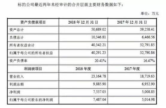 """「毅昌股份」""""中国最有钱记者""""又谋上市,这次是独立IPO插图(3)"""