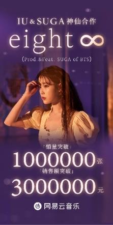 IU新单《eight》大卖300万!网易云音乐韩语优势再度凸显
