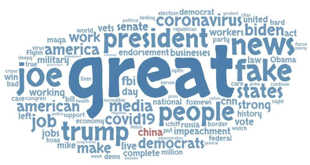 【淘宝千牛】_甩锅中国,猛踩政敌…特朗普4000条推特读懂总统拉票策略
