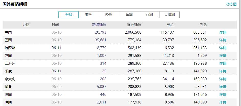 「金太阳炒股软件下载」全球股市集体大跌!3天巨亏45%,10亿资金被埋,有人心态崩了插图(1)