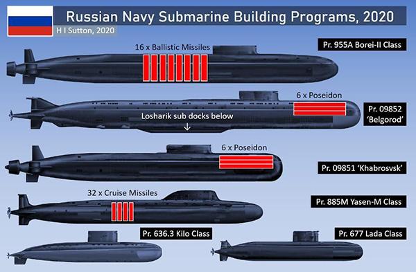 """俄罗斯""""核重建""""破解美国反导围堵 祭出""""末日潜艇"""""""