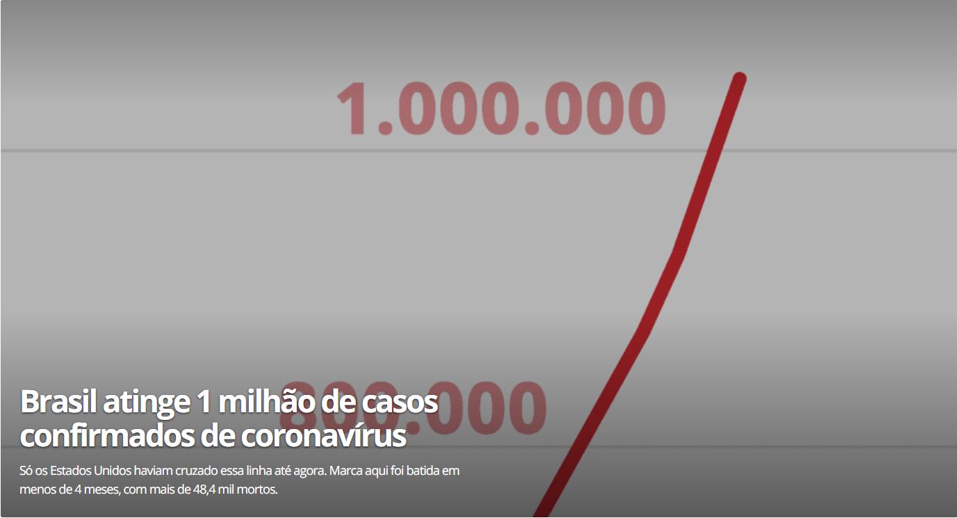 【visa卡号生成】_巴西新冠累计确诊超100万 单日新增病例数超5万