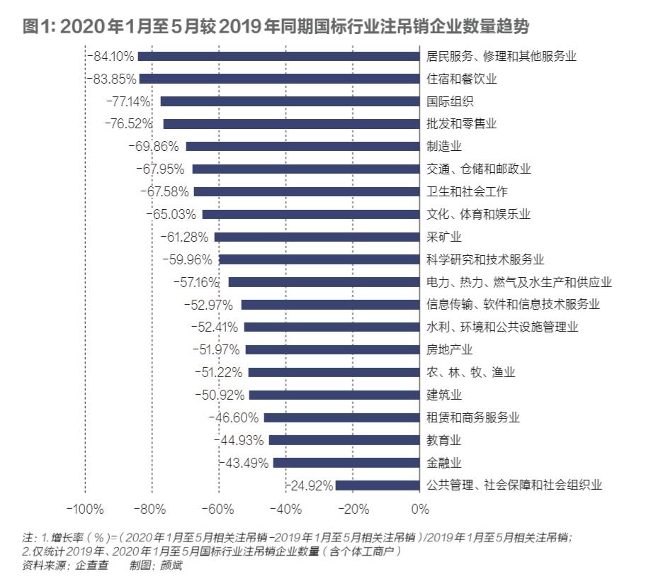 疫情之下,17万亿之上:中国数字经济如何裂变插图(8)