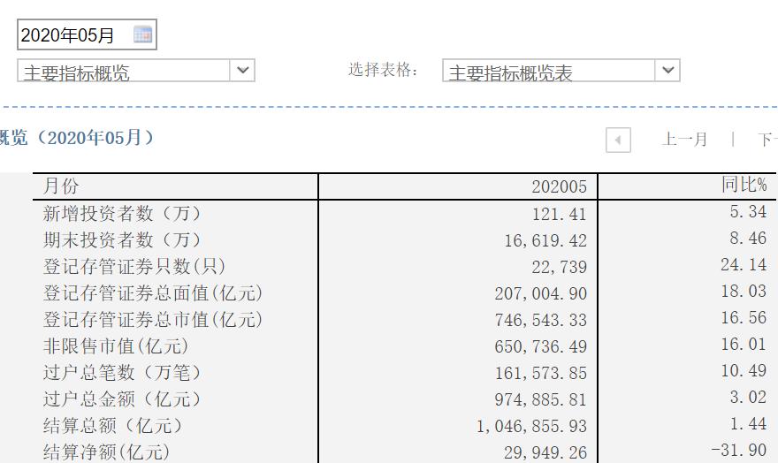 「东野圭吾白夜行」4年新高背后,逾3000只股票年内跑输创业板指!股民感叹长期跑赢不容易插图(3)