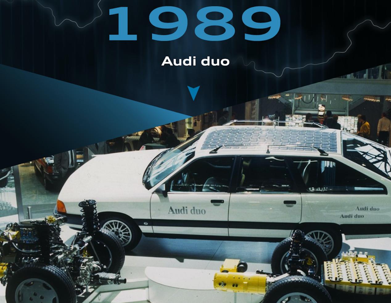 (1989年 Audi duo)