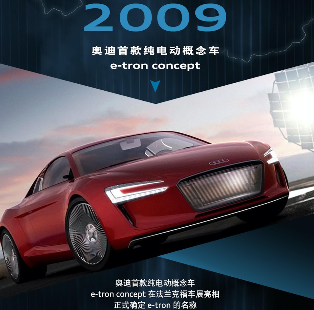 (2009年 e-tron首款概念车发布)