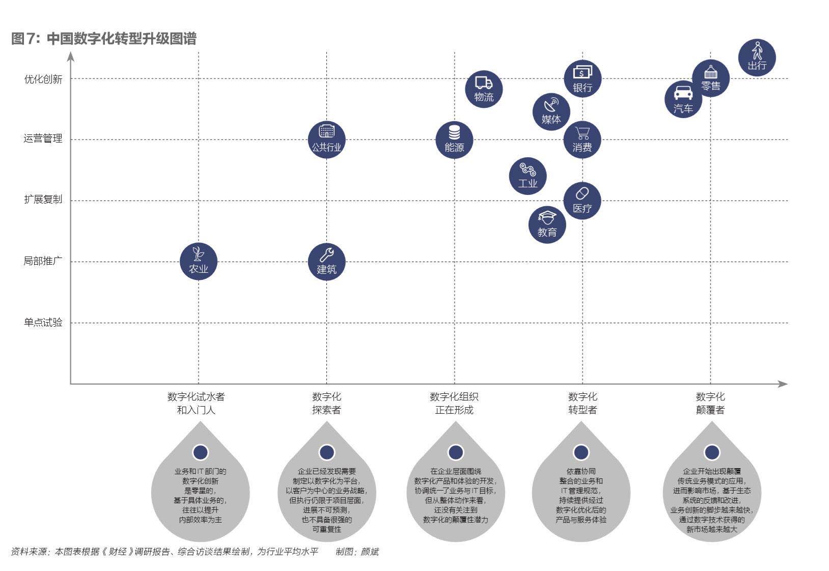 疫情之下,17万亿之上:中国数字经济如何裂变插图(3)