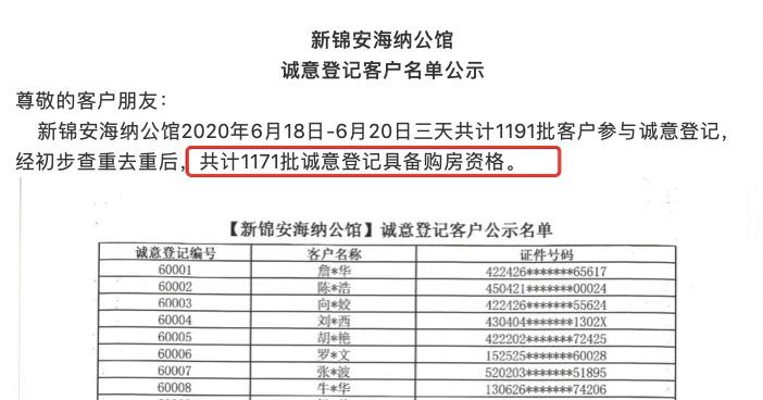 """深圳""""坑盘""""憋成网红盘,5套房引来1171人摇号插图(1)"""