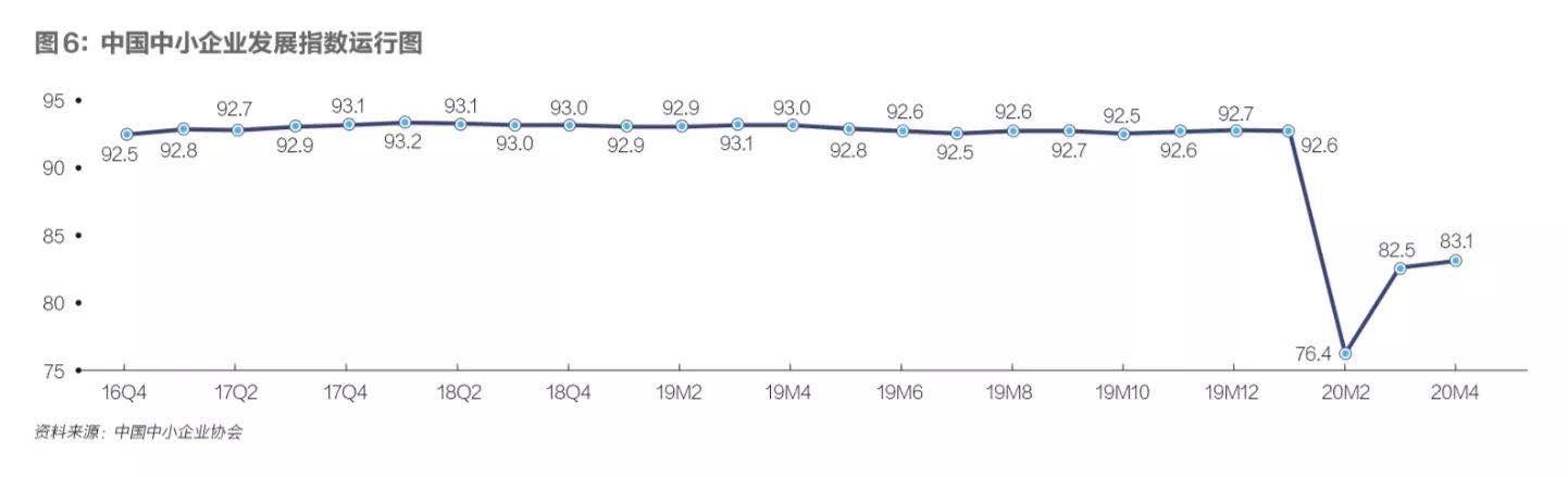 疫情之下,17万亿之上:中国数字经济如何裂变插图(2)
