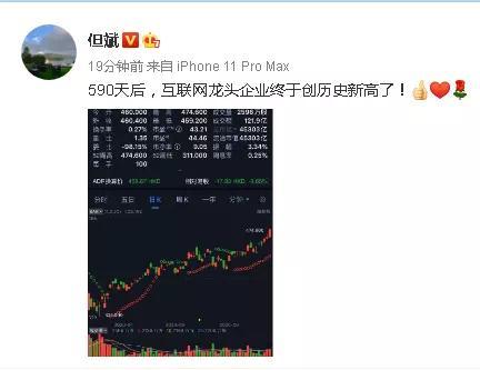 """「澳币汇率」马化腾""""嗨了""""!腾讯又创新高了,身家日增100个亿插图(8)"""