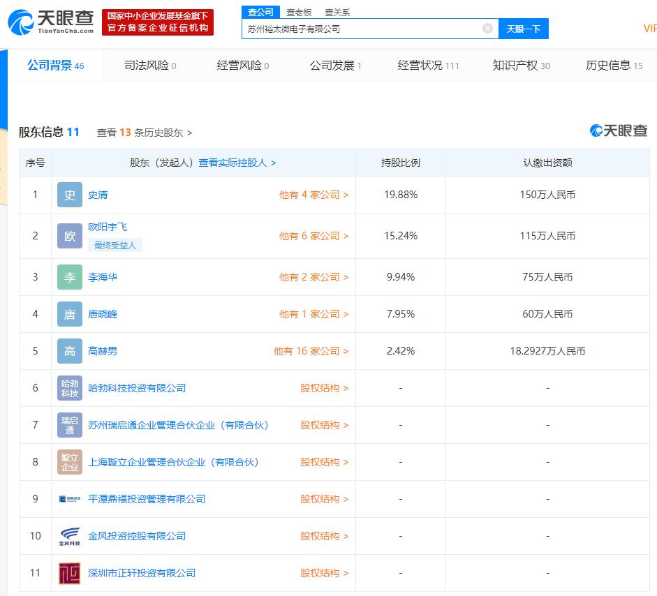 「基金赎回手续费」华为慧眼相中11家产业链公司,多家上市公司已抢先入股插图(6)