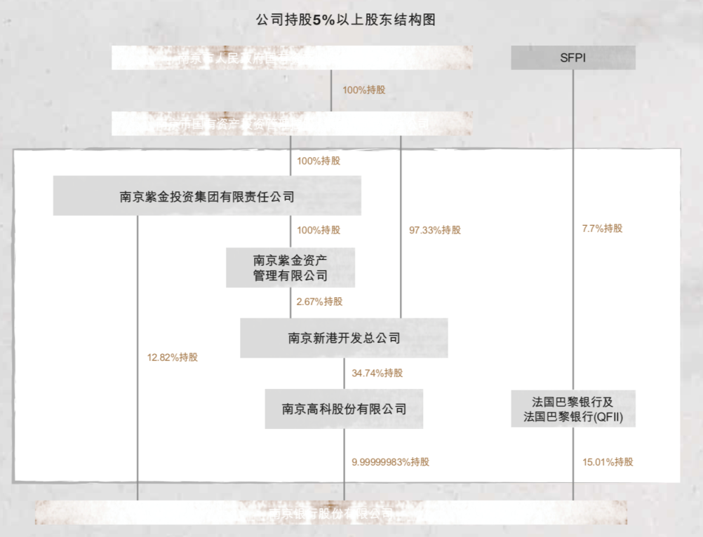 南京银行捷克籍副行长米乐任职资格获批:2019年税前薪资144万,曾任捷信消金、杭银消金副董