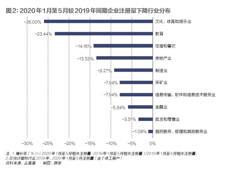 疫情之下,17万亿之上:中国数字经济如何裂变插图(1)