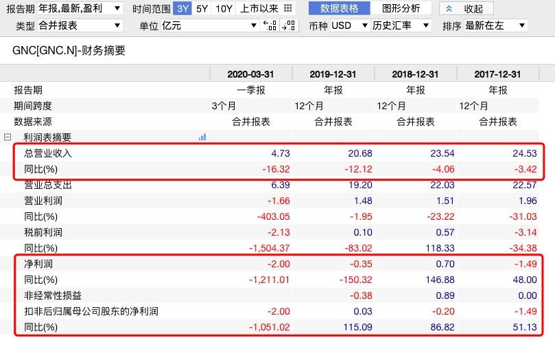 「沪深300指数基金」投资美国优先股损失超10亿!医药巨头哈药集团怎么了?插图(2)